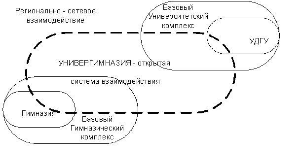 Схема комплекса «