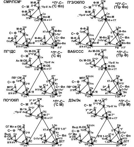 Базовые мутации схемы-27 «